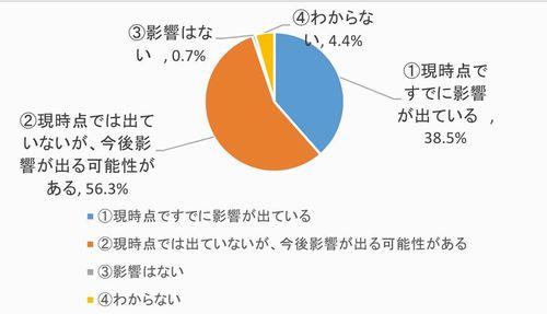 県 速報 最新 岩手 コロナ